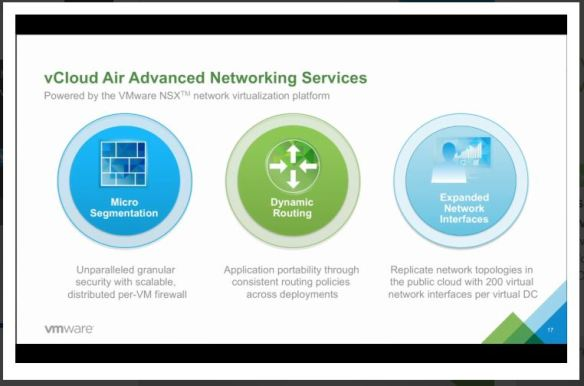 Advanced Networking Services