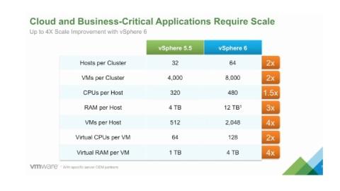 VMware6